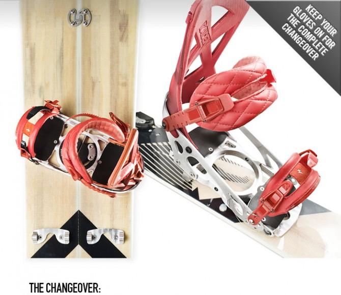 Splitsticks, ski et snowboard