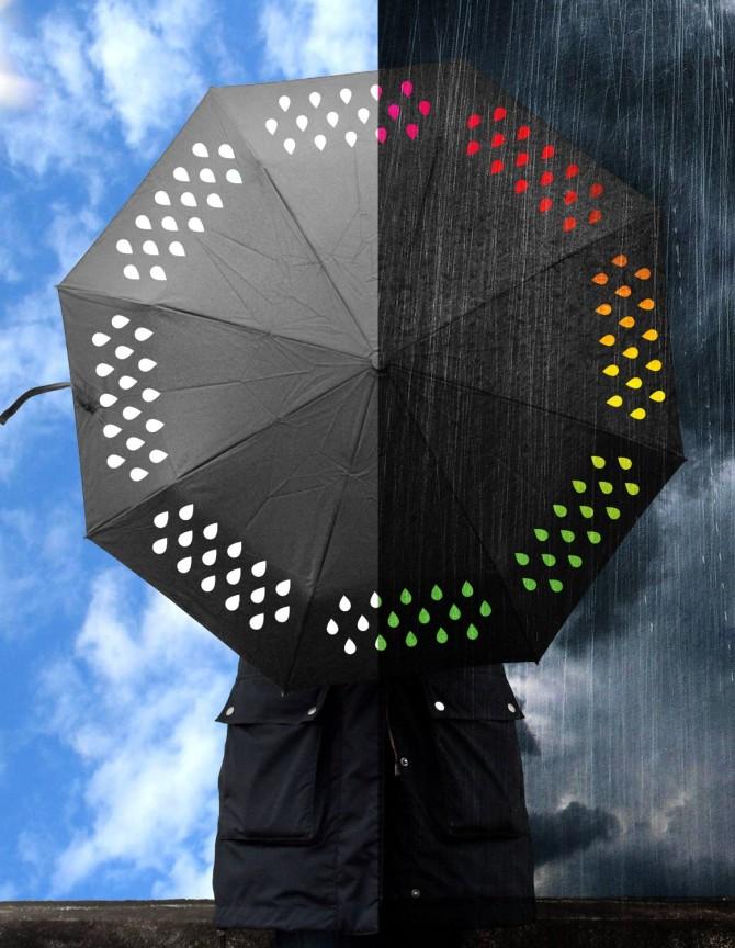Parapluie Suck Uk, la différence entre le sec et le mouillé